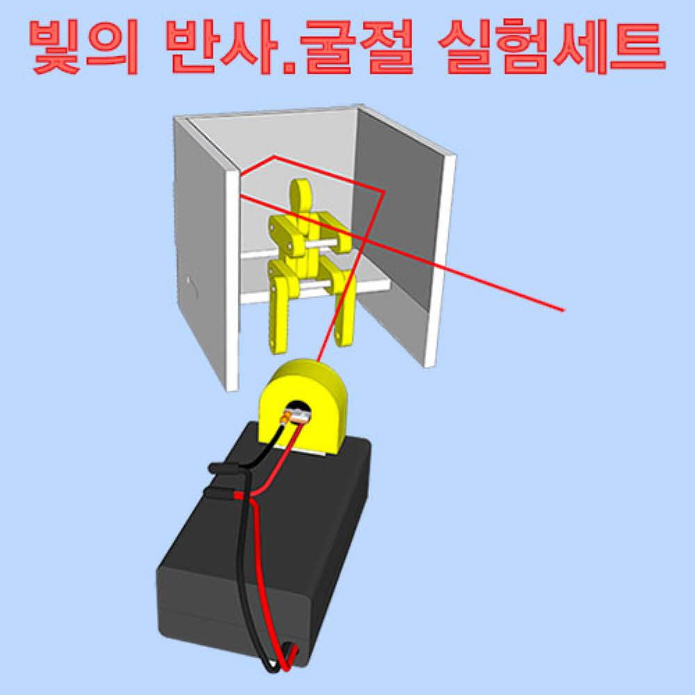 (HM)빛의 반사/굴절 실험세트